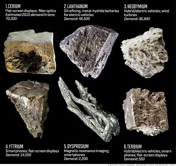 Rare_earth_descriptions