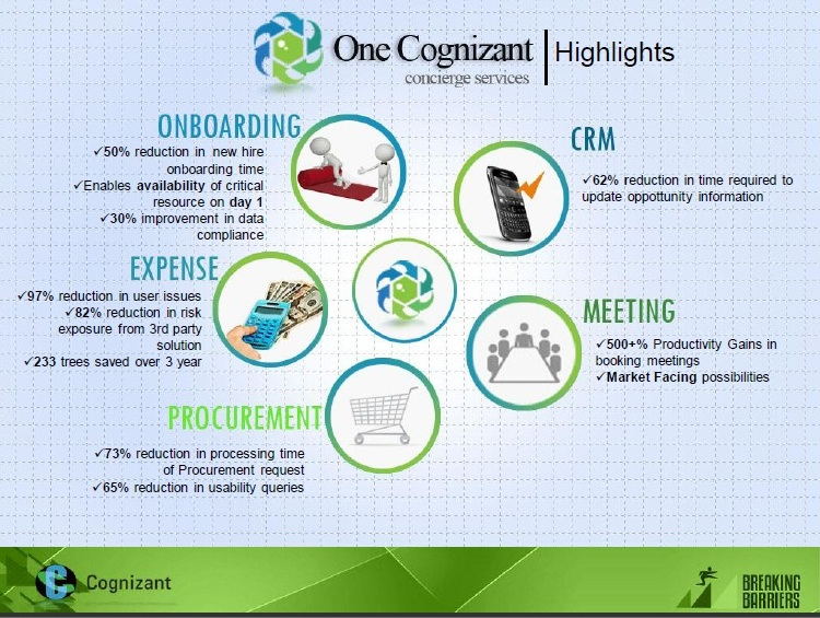 OneCognizant