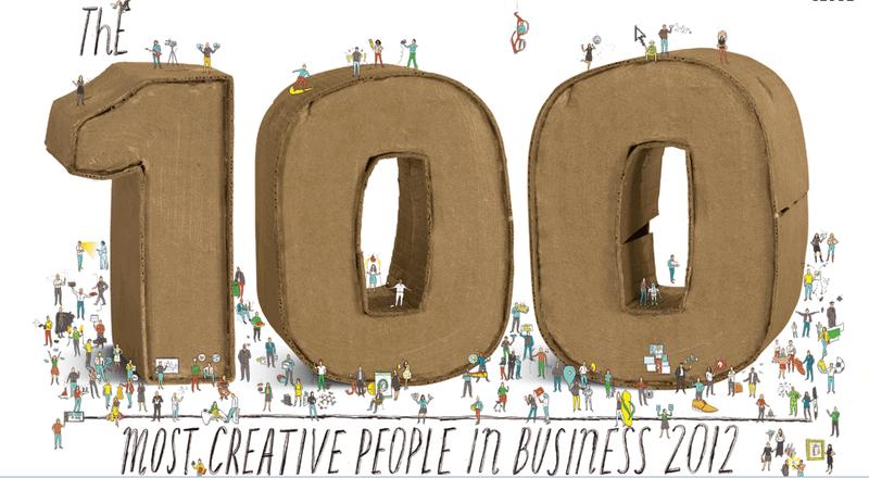 Most Creative