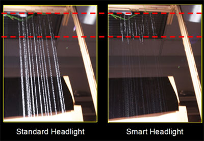 Smart-headlights