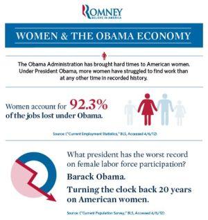 Infographic Romney