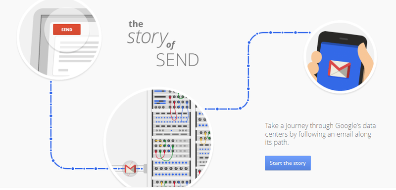 Email path