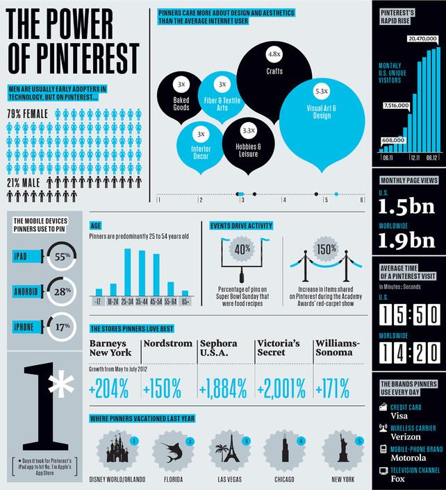 Pinterest_Infograph-1188FAA_0