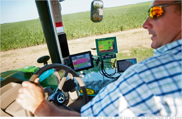 Analytics Farming