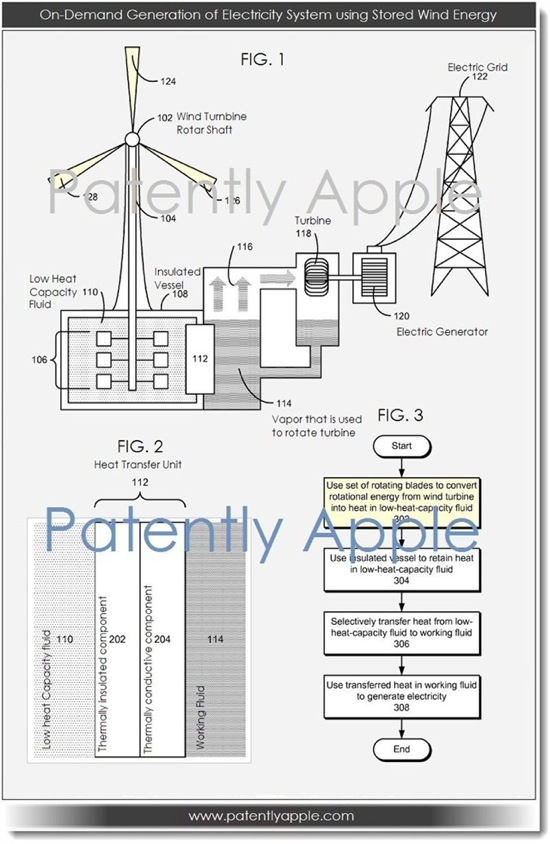 Apple Wind Patent