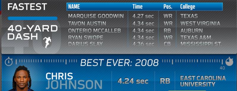 NFL combine stats