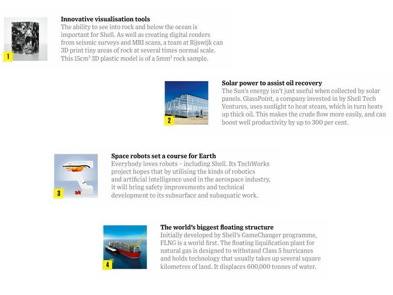 Shell Oil innovations