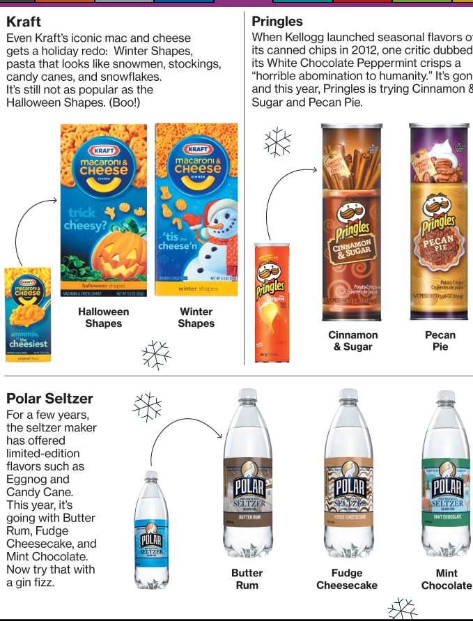 Holiday Brands