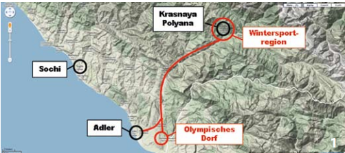 Sochi tunnels