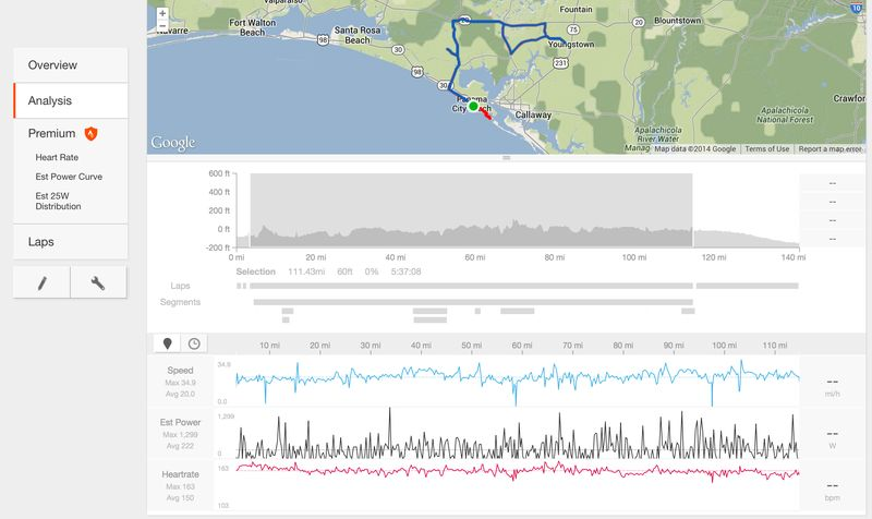 Bertrand IMFL Bike Course Stats-1