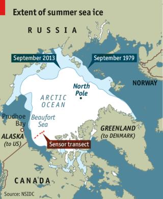Arctic MIZ