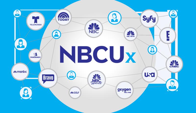 NBCUx