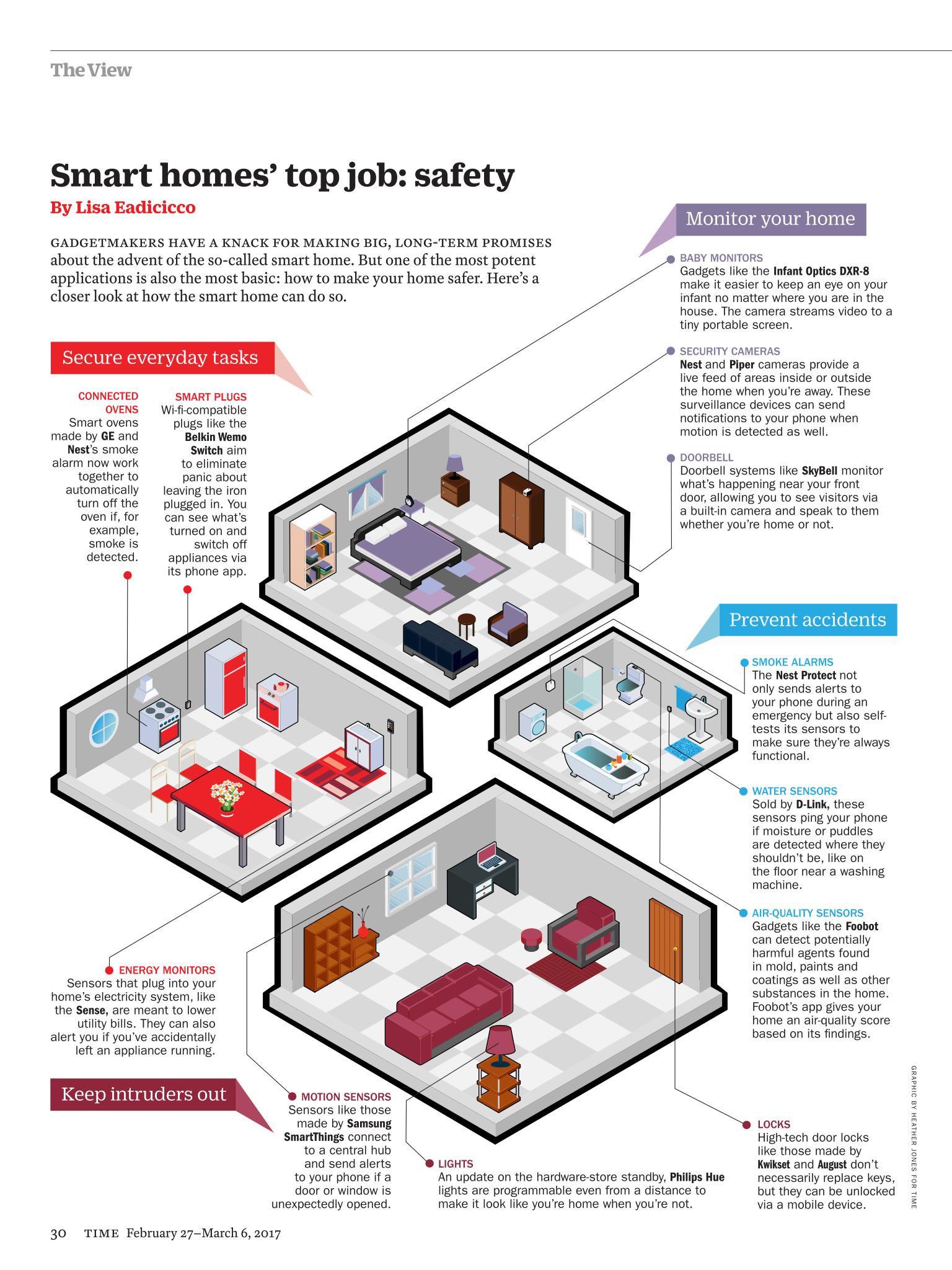 New Florence  New Renaissance : Smart Home = Safe Home