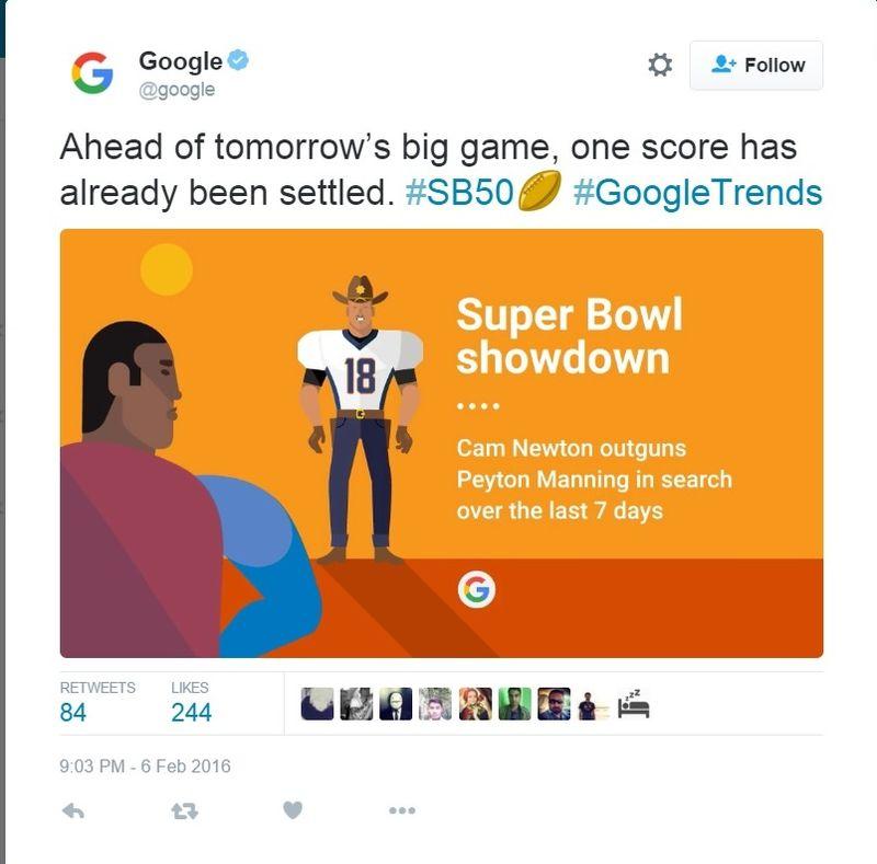 Google SB50