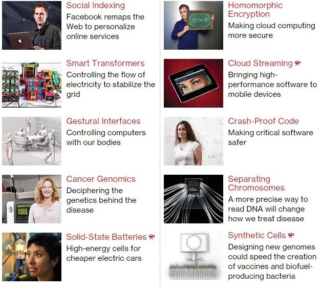 MIT Tech Review 2011