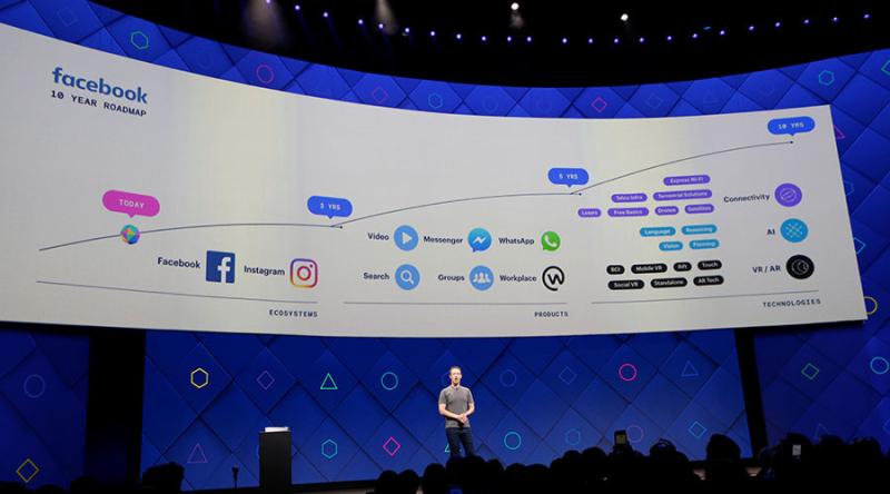 FB future 2017