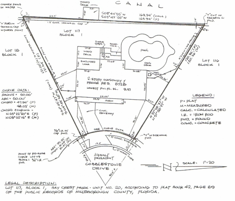 Home survey 1992