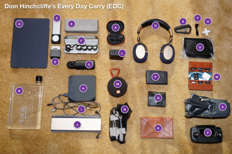 Dion Hinchcliffe's Every Day Carry EDC 2019