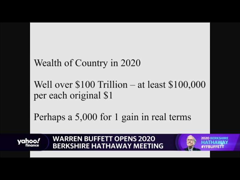 Warren Buffett 2020 wealth