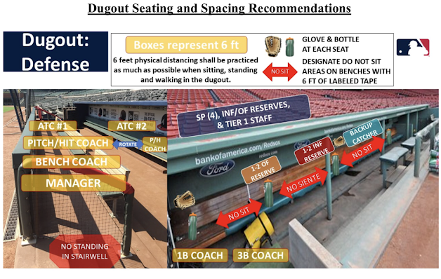 MLB Defense Dugout