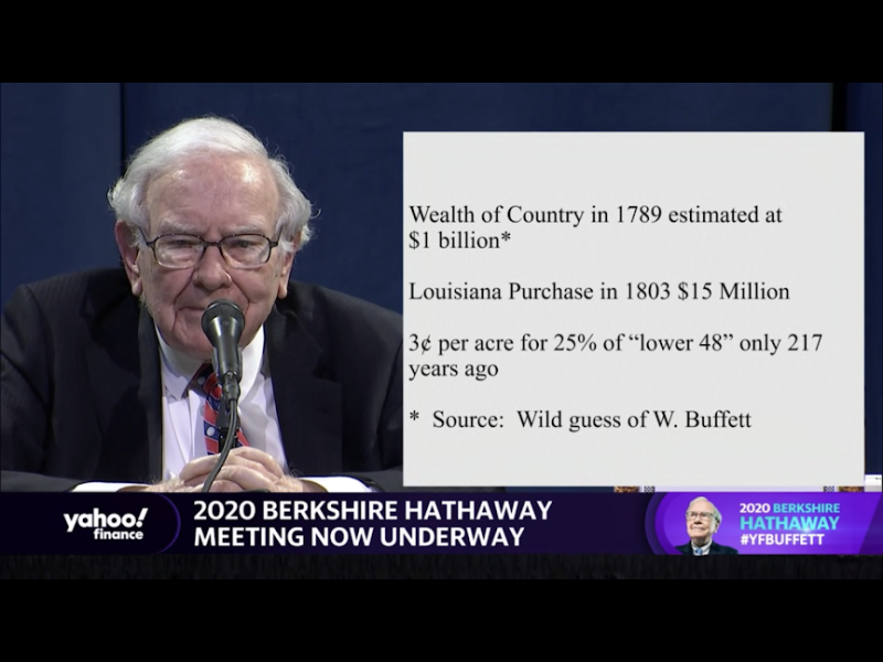 Warren Buffett 1789 wealth