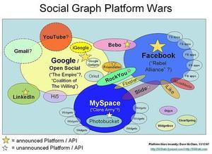 Social_gaphs_2